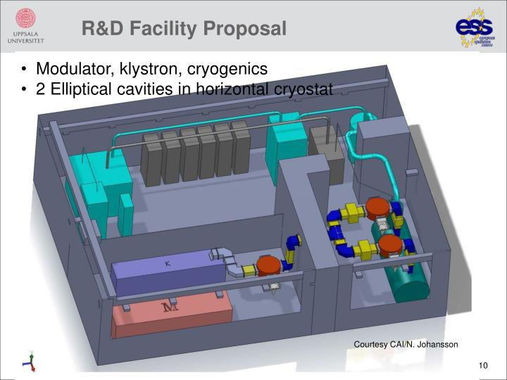 R&D Facility Proposal