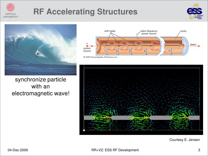 Rf accelerating structures