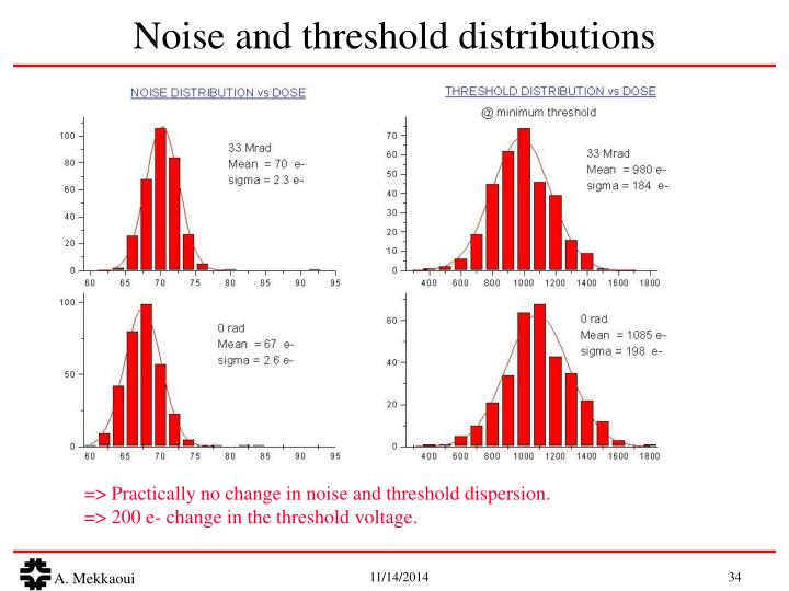 Noise and threshold distributions