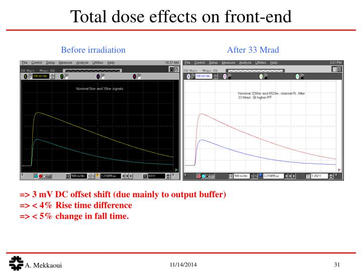 Total dose effects on front-end