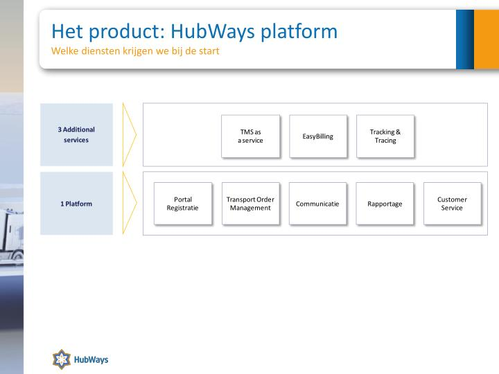 Het product: HubWays platform