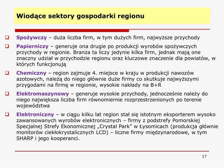 Wiodące sektory gospodarki regionu