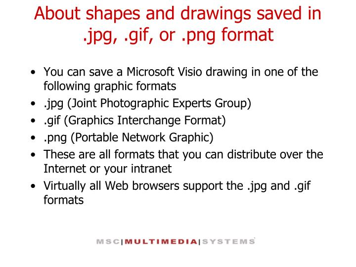 About shapes and drawings saved in .jpg, .gif, or .png format