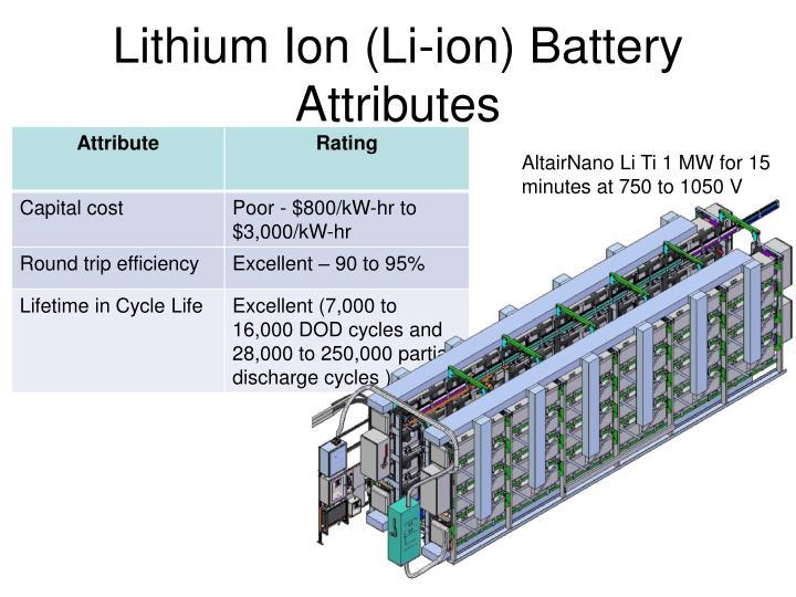 Lithium Ion (Li-ion) Battery Attributes