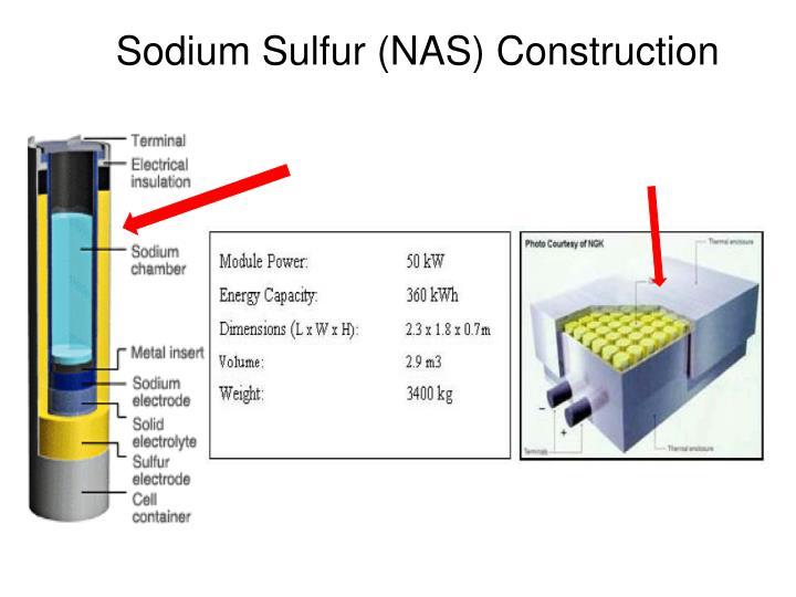 Sodium Sulfur (NAS) Construction
