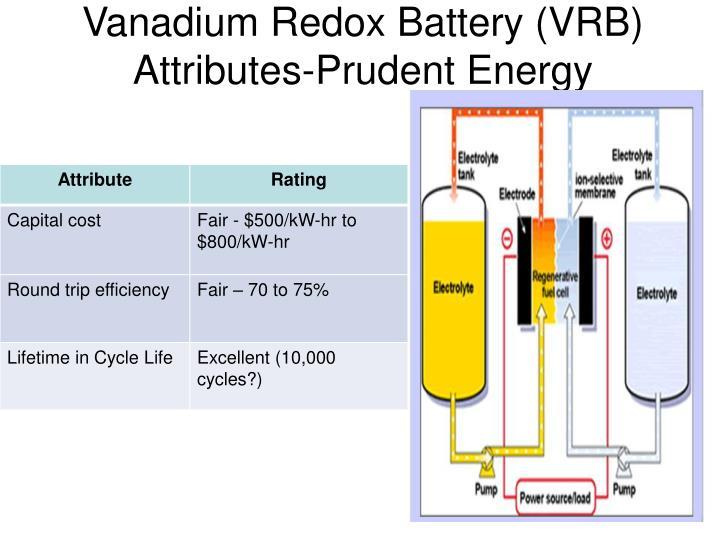 Vanadium Redox Battery (VRB)