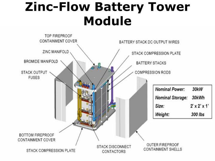 Zinc-Flow Battery Tower Module