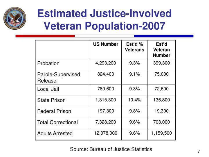 Estimated Justice-Involved Veteran Population-2007