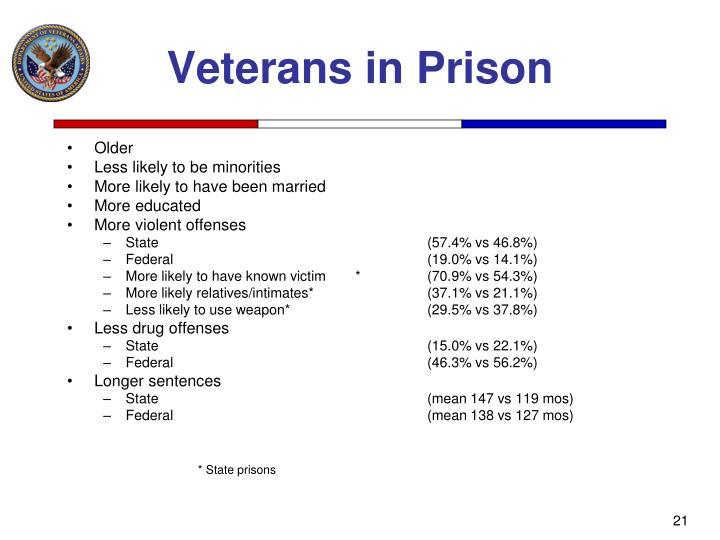 Veterans in Prison