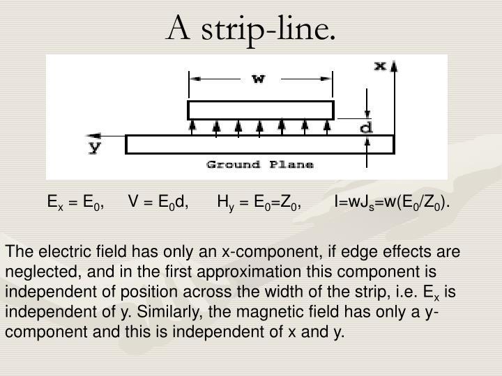 A strip-line.