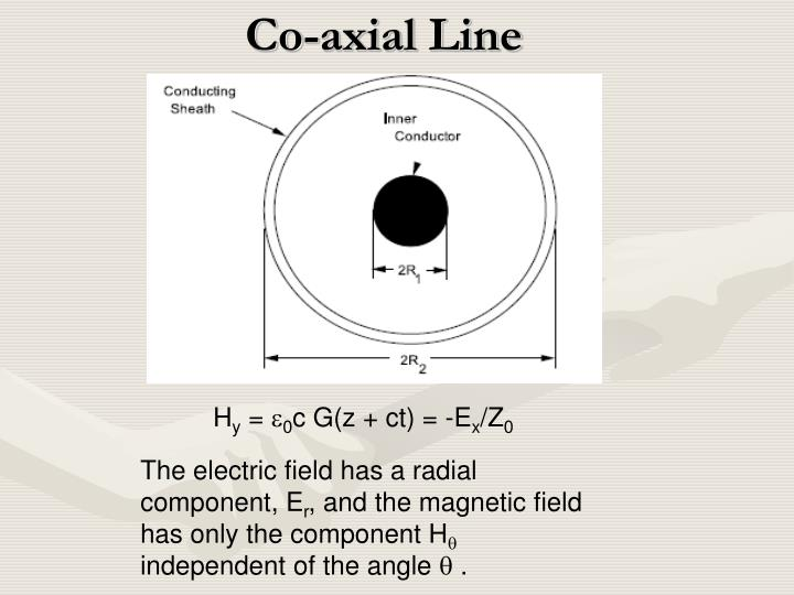 Co-axial Line