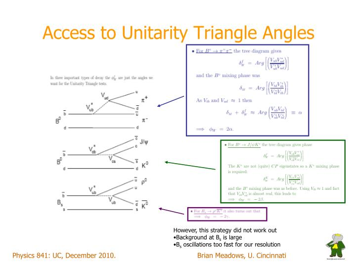Access to Unitarity Triangle Angles