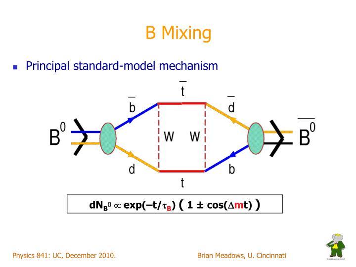B Mixing