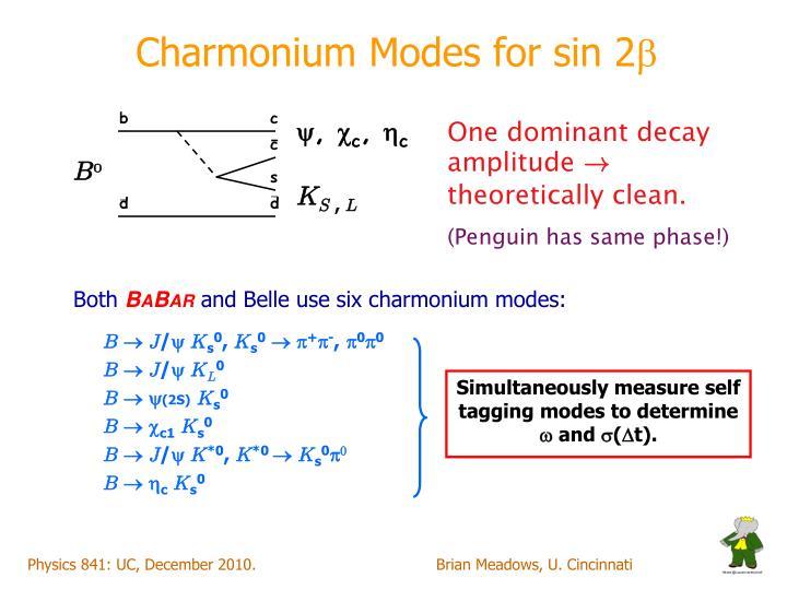 Charmonium Modes for sin 2