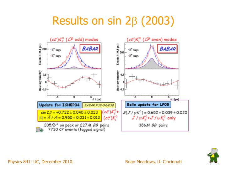 Results on sin 2