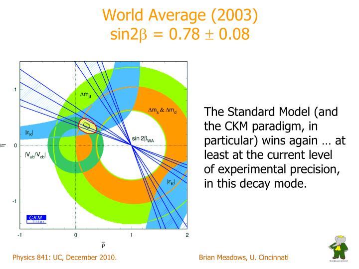 World Average (2003)