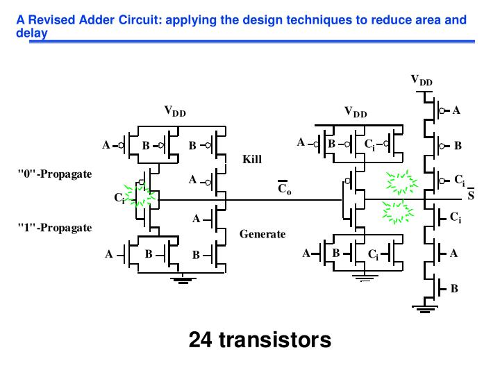 A Revised Adder Circuit: applying the design techniques to reduce area and delay