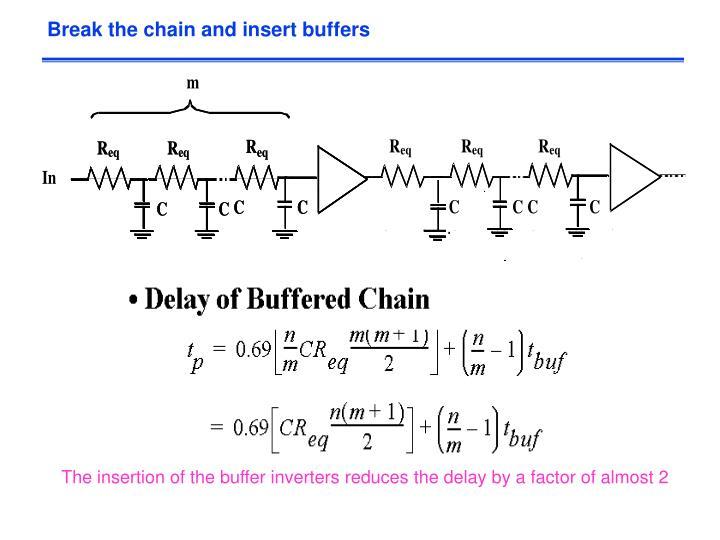 Break the chain and insert buffers