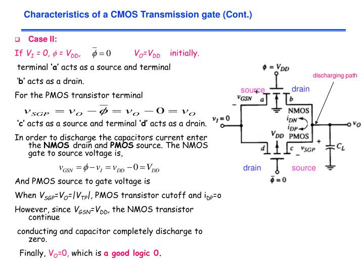 Characteristics of a CMOS Transmission gate (Cont.)