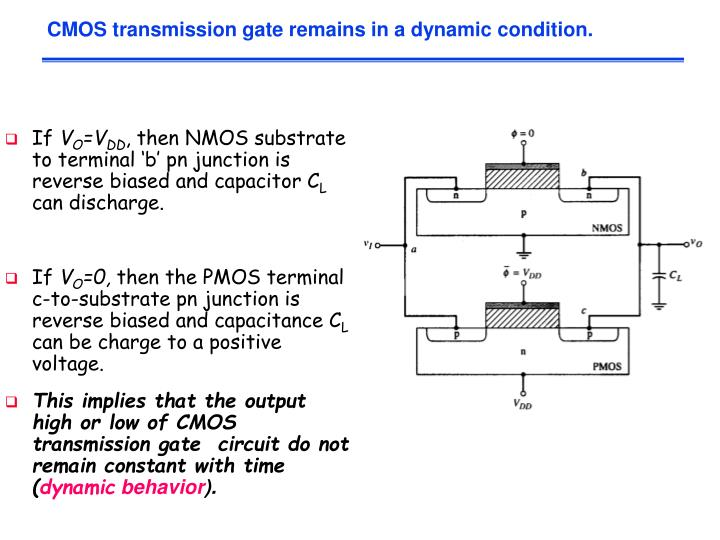 CMOS transmission gate remains in a dynamic condition.