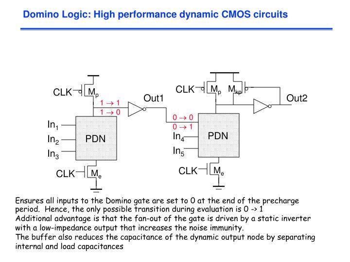 Domino Logic: High performance dynamic CMOS circuits