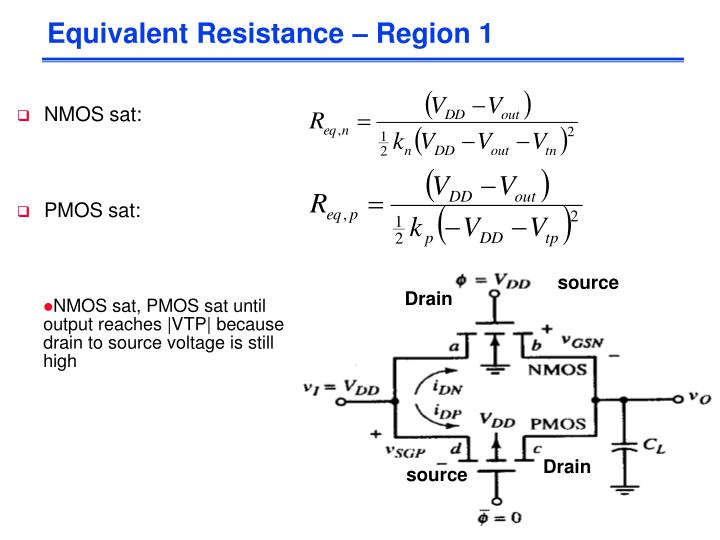 Equivalent Resistance – Region 1
