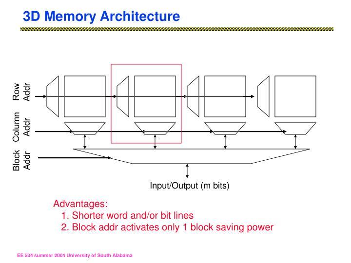 3D Memory Architecture