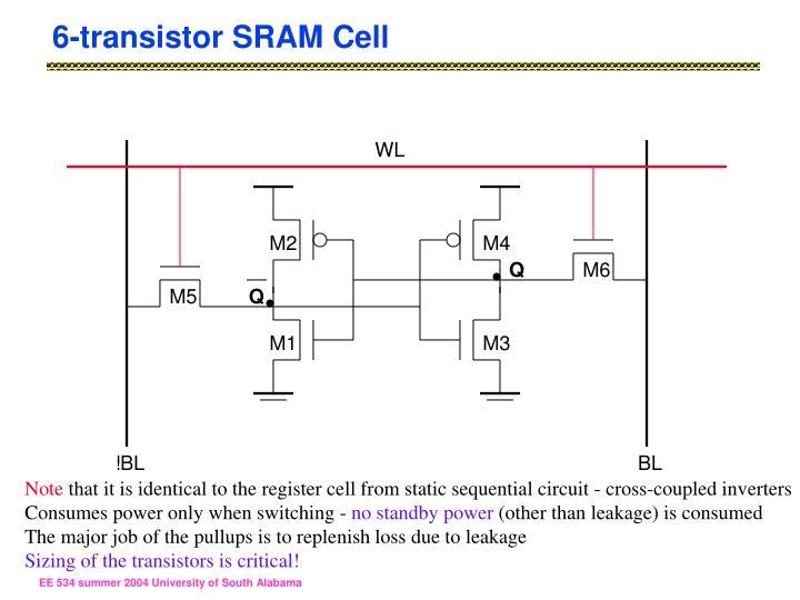 6-transistor SRAM Cell