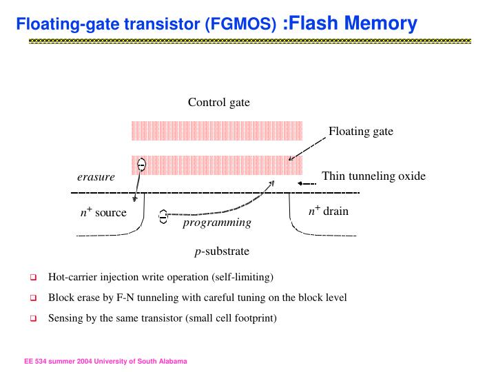 Floating-gate transistor (FGMOS)