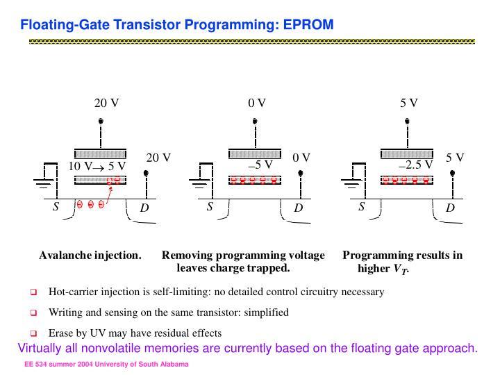 Floating-Gate Transistor Programming: EPROM