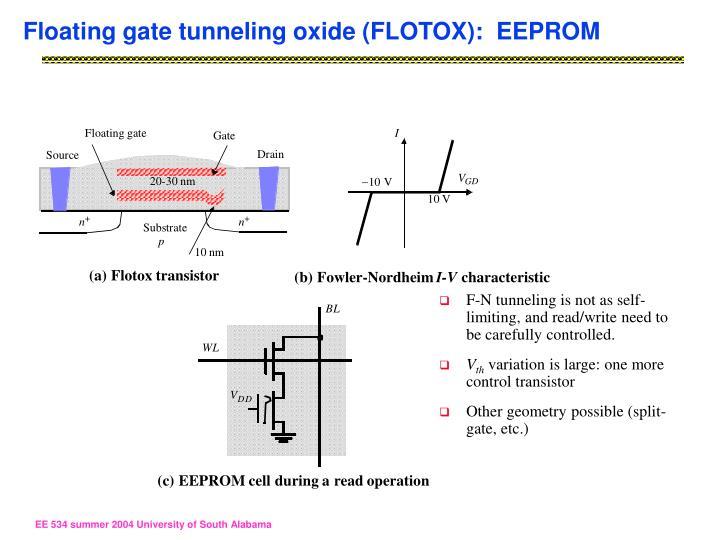 Floating gate tunneling oxide (FLOTOX):  EEPROM