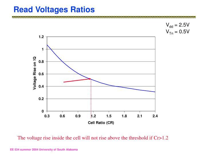 Read Voltages Ratios