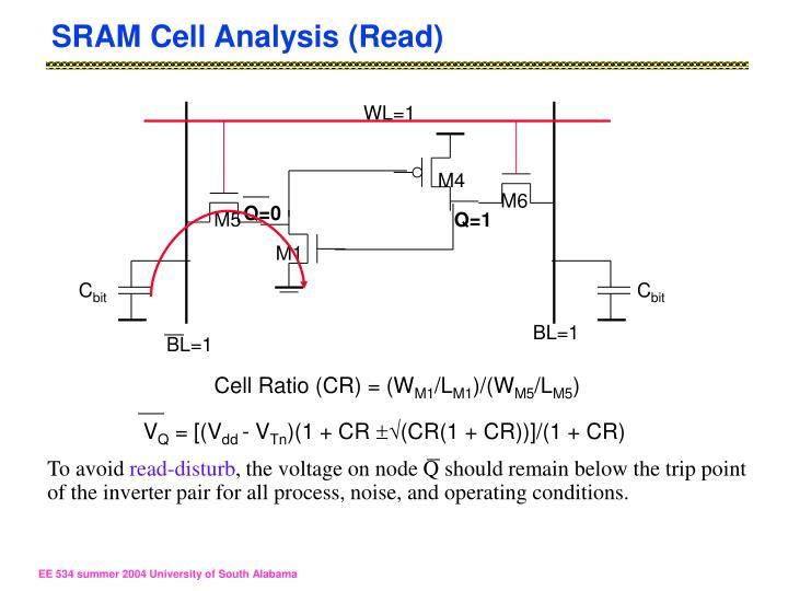 SRAM Cell Analysis (Read)