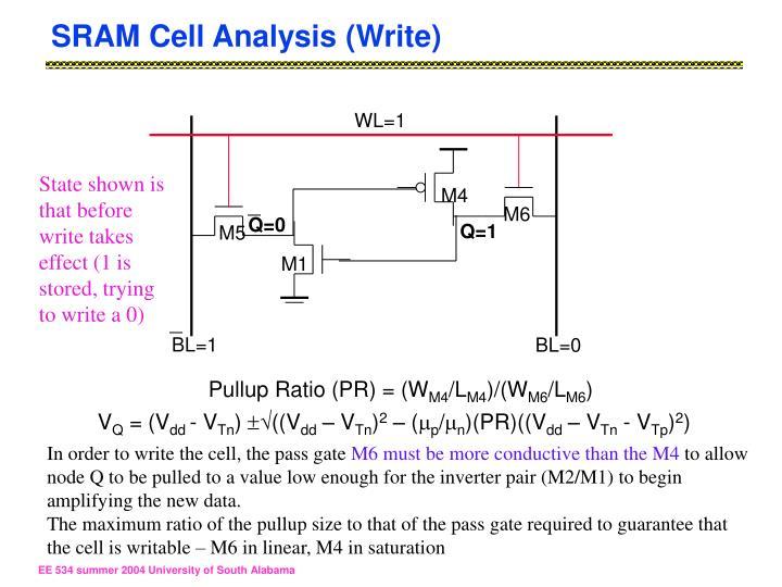 SRAM Cell Analysis (Write)