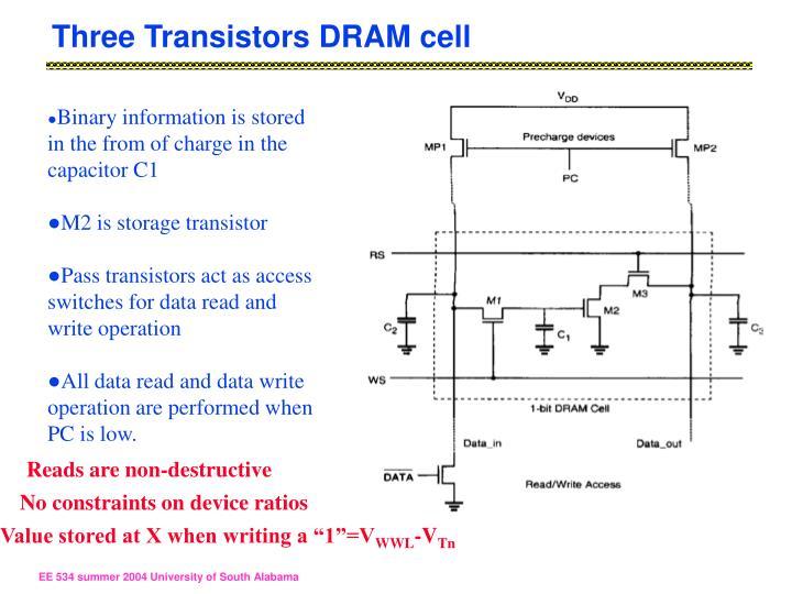 Three Transistors DRAM cell