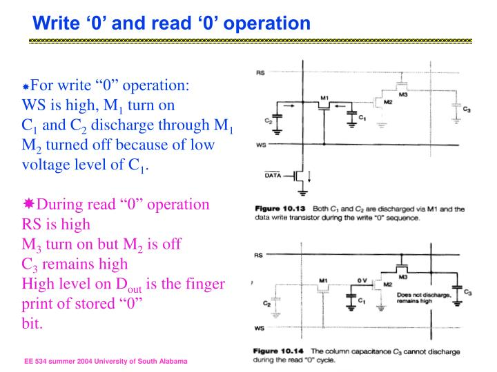 Write '0' and read '0' operation