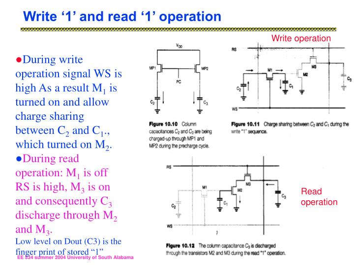 Write '1' and read '1' operation