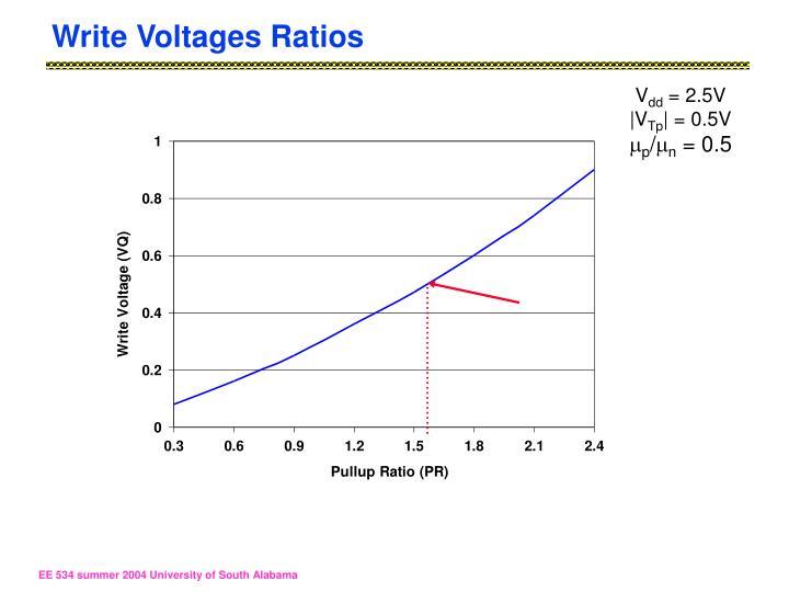 Write Voltages Ratios