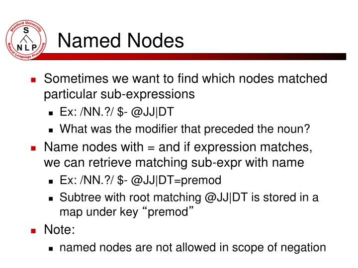 Named Nodes