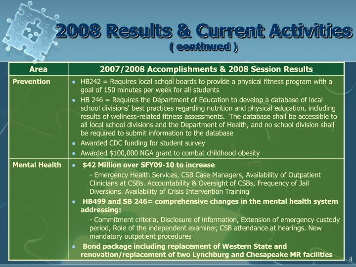 2008 Results & Current Activities