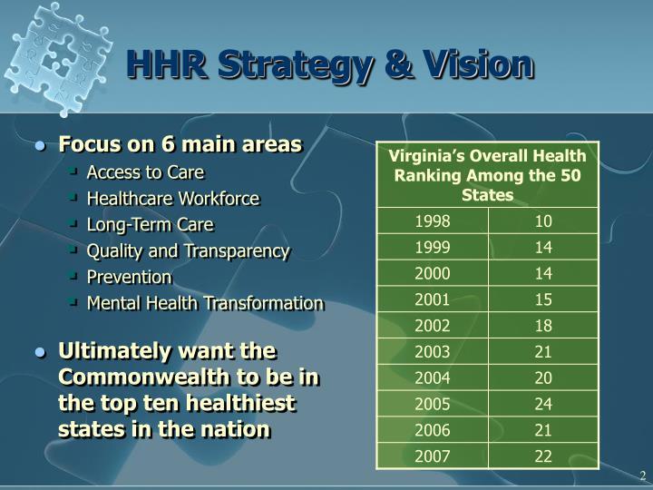 HHR Strategy & Vision