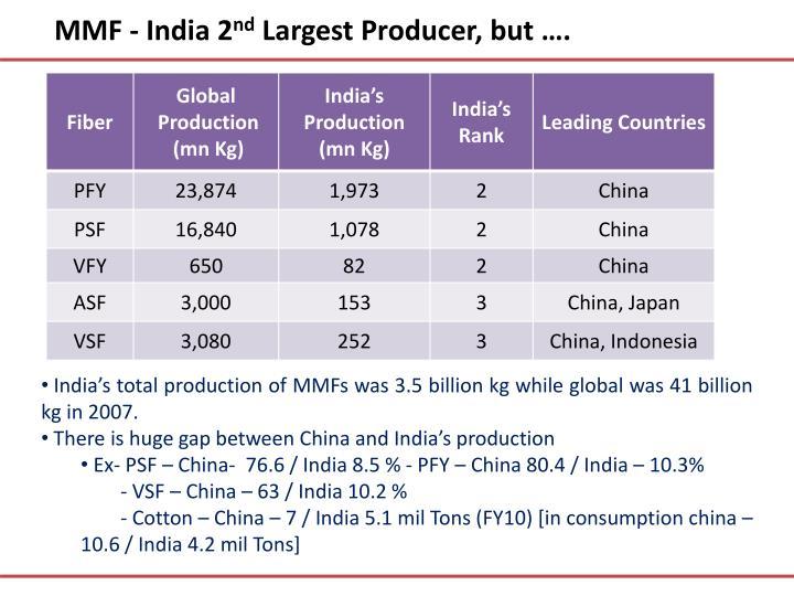 MMF - India 2