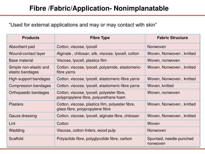 Fibre /Fabric/Application- Nonimplanatable