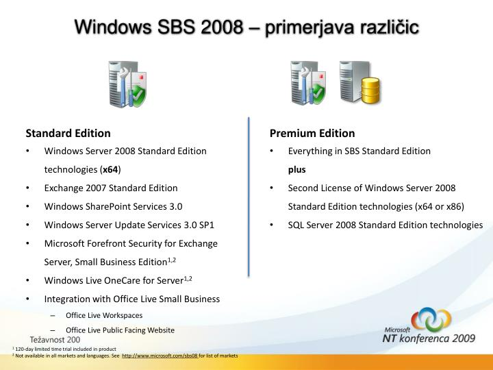 Windows SBS 2008