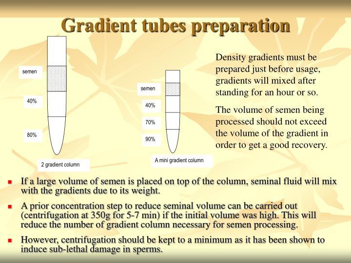 Gradient tubes preparation