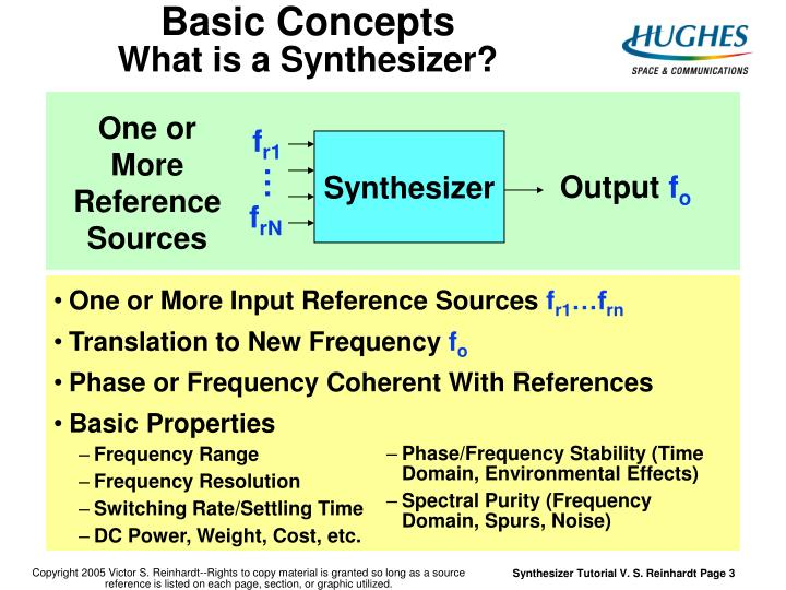 Basic concepts what is a synthesizer