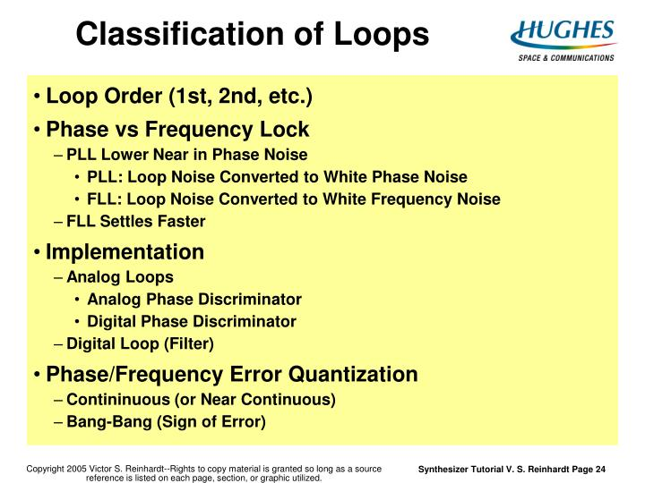 Classification of Loops