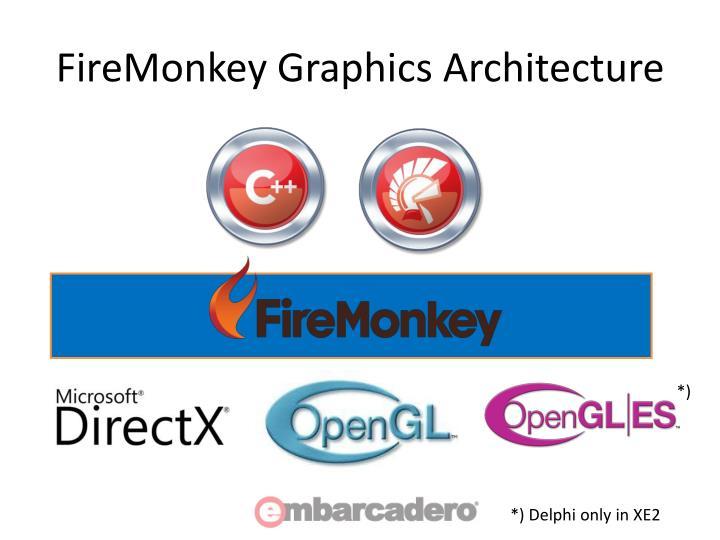 FireMonkey Graphics Architecture