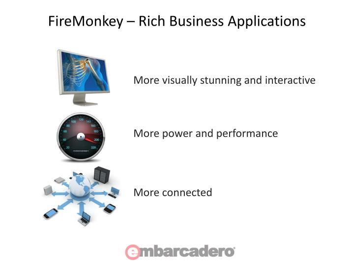 FireMonkey – Rich Business