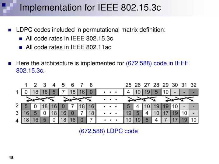 Implementation for IEEE 802.15.3c